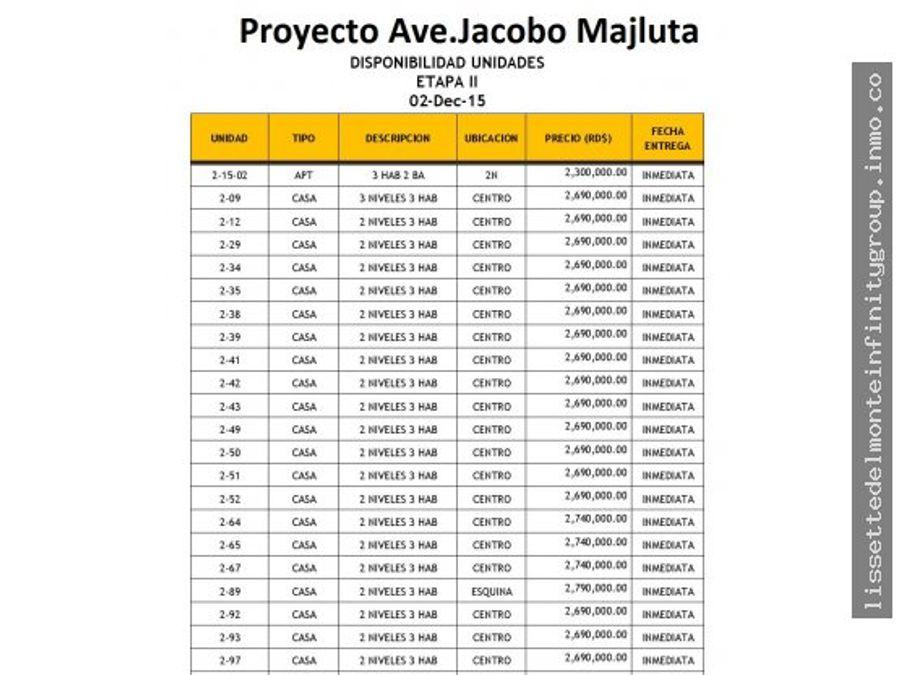 proyecto de casas y aptos en la jacobo majluta