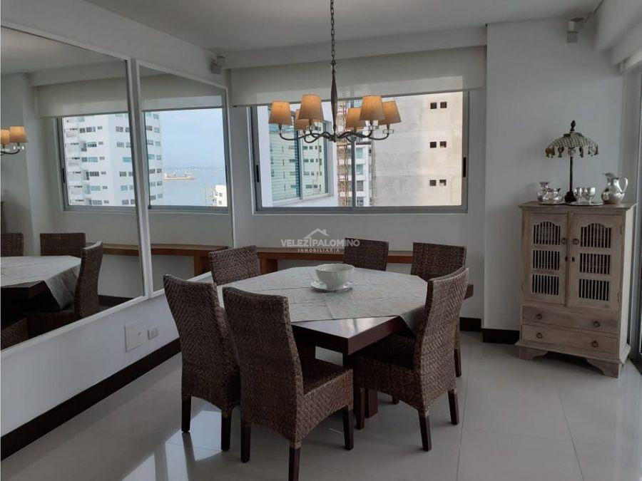 apartamento en castillogrande edificio luxor