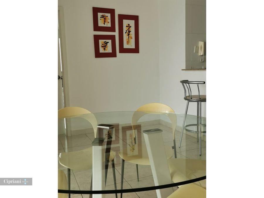 apartamento en alquiler san francisco