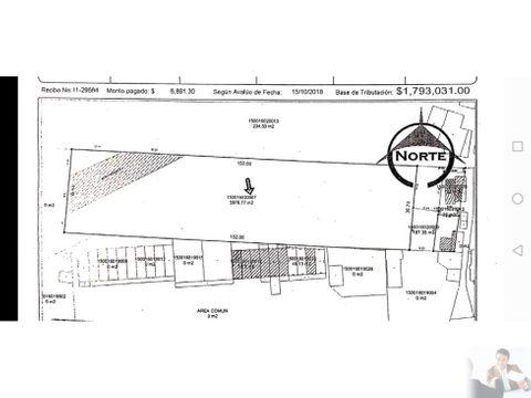 zona sur de cuernavaca ideal para desarrollo