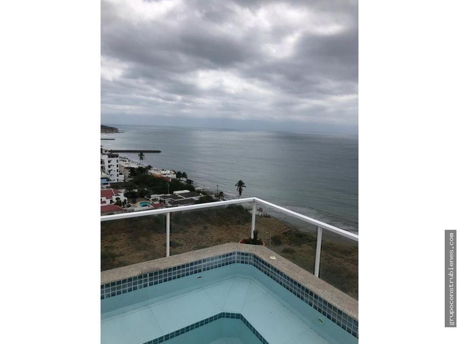 suite amoblada vista al mar en barrio umina manta