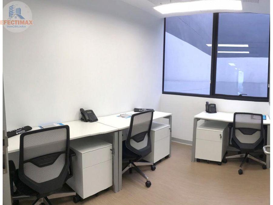 alquiler de oficinas en basadre san isidro