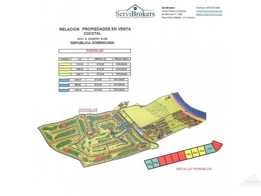 venta terreno 100350m2 residencial cocotal