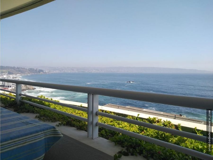 dpto vista al mar avda borgono renaca