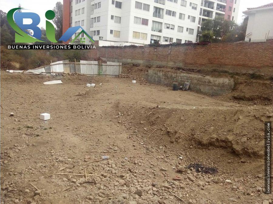 us670000 lote listo para construir sup70550m2 prox fidel anze