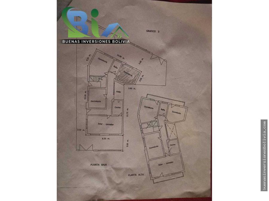 casa a precio de lote 366m2 av ramon rivero