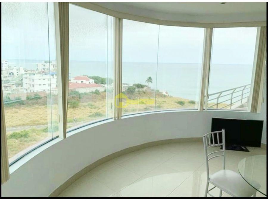 oportunidad departamento con vista al mar