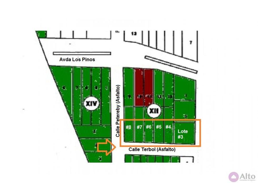 seis terrenos juntos alto pinar 2500 m2