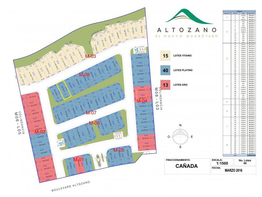 en venta terreno residencial en altozano queretaro