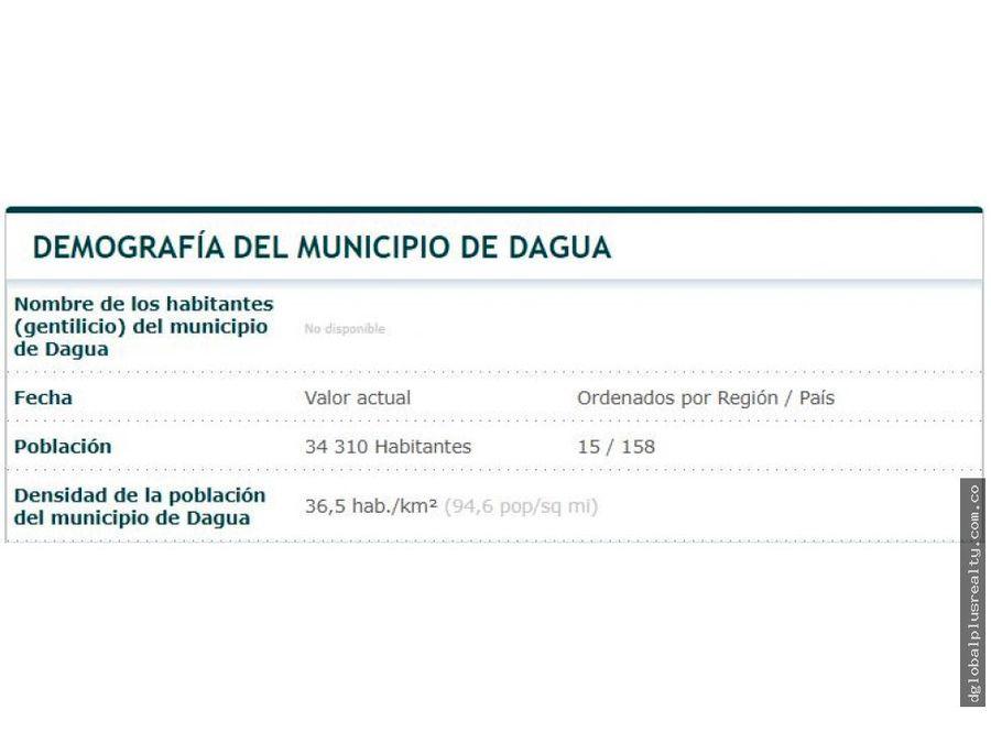 dagua lote 8 30464 m2 proyecto urbanizado excelente oportunidad