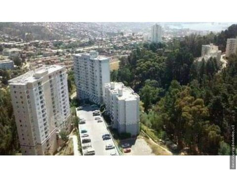 oportunidad de inversion 3dorm barrio ingles