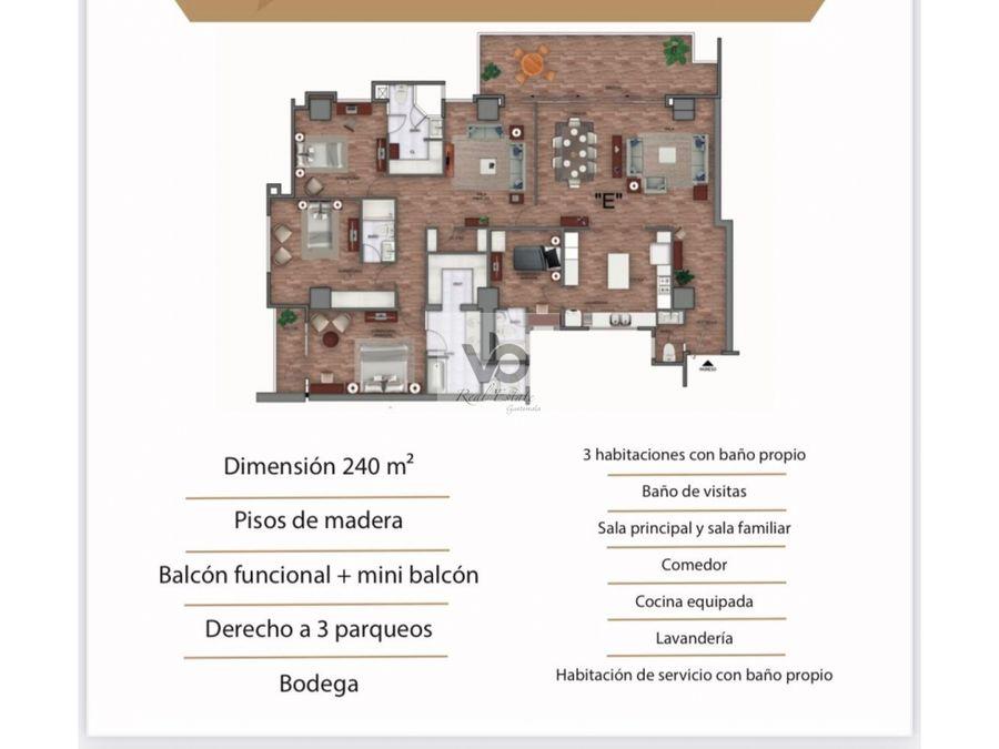 apartamento edificio lucca zona 10