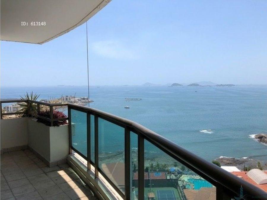 ocean park punta pacifica 255mts 3 rec 2 parking