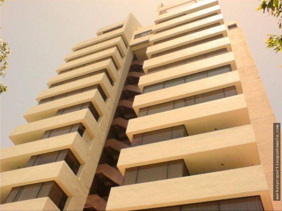 apartamento en alquiler zona 13 guatemala
