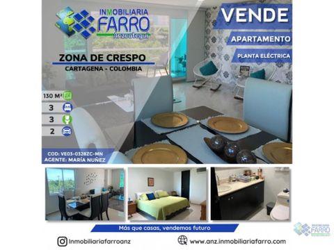 en venta apartamento en la zona crespo cartagena ve03 0328zc mn