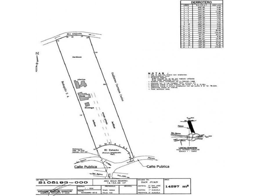 terreno industrial en coyol 14153 m2 riteve vl