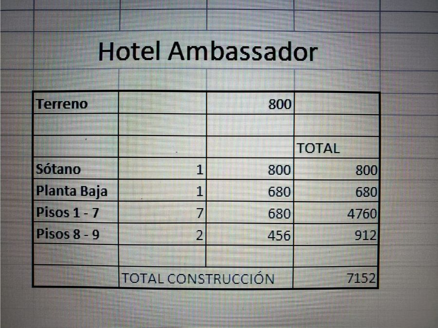 en venta hotel ambassador cdmx